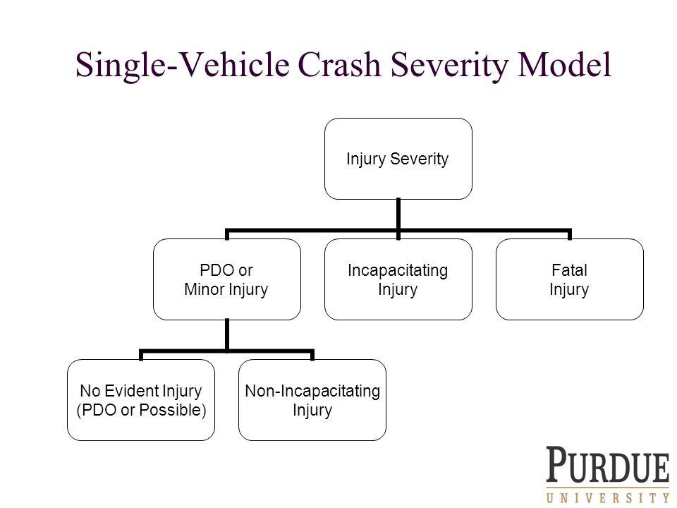 Single-Vehicle Crash Severity Model Injury Severity PDO or Minor Injury No Evident Injury (PDO or Possible) Non- Incapacitating Injury Incapacitating Injury Fatal Injury