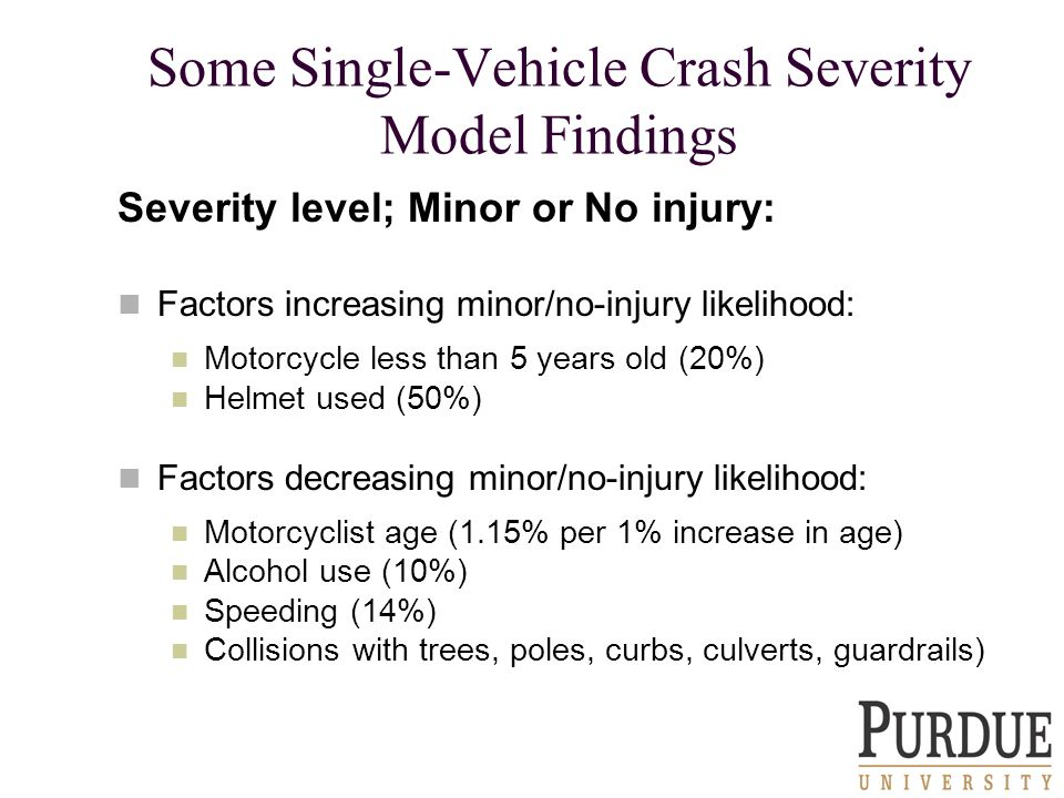 Some Single-Vehicle Crash Severity Model Findings Severity level; Minor or No injury: Factors increasing minor/no-injury likelihood: Motorcycle less than 5 years old (20%) Helmet used (50%) Factors decreasing minor/no-injury likelihood: Motorcyclist age (1.15% per 1% increase in age) Alcohol use (10%) Speeding (14%) Collisions with trees, poles, curbs, culverts, guardrails)
