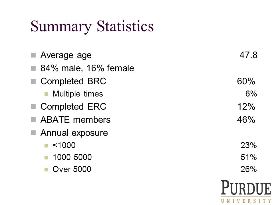 Summary Statistics Average age 47.8 84% male, 16% female Completed BRC 60% Multiple times 6% Completed ERC 12% ABATE members 46% Annual exposure <1000 23% 1000-5000 51% Over 5000 26%