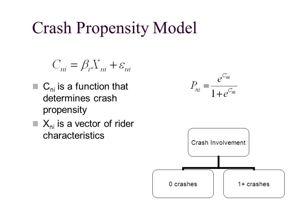 Crash Propensity Model C ni is a function that determines crash propensity X ni is a vector of rider characteristics Crash Involvement 0 crashes1+ crashes