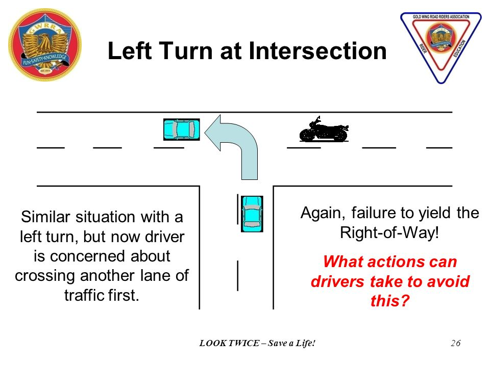 LOOK TWICE – Save a Life!25 Right Turn at Intersection Single headlight and narrow profile make it difficult to judge distance and speed of the oncoming motorcycle.