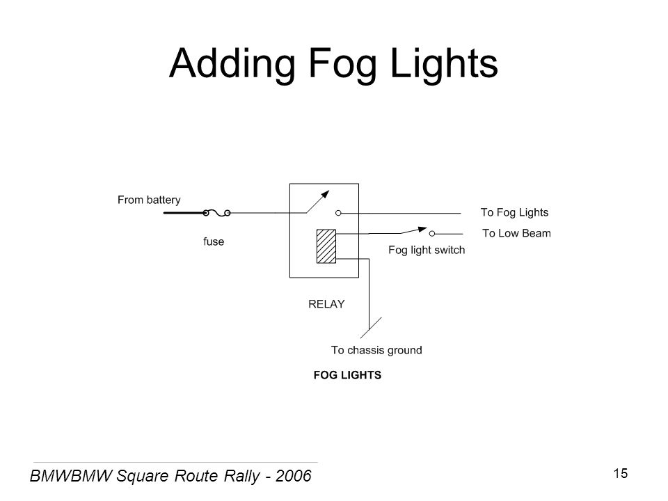 BMWBMW Square Route Rally - 2006 15 Adding Fog Lights