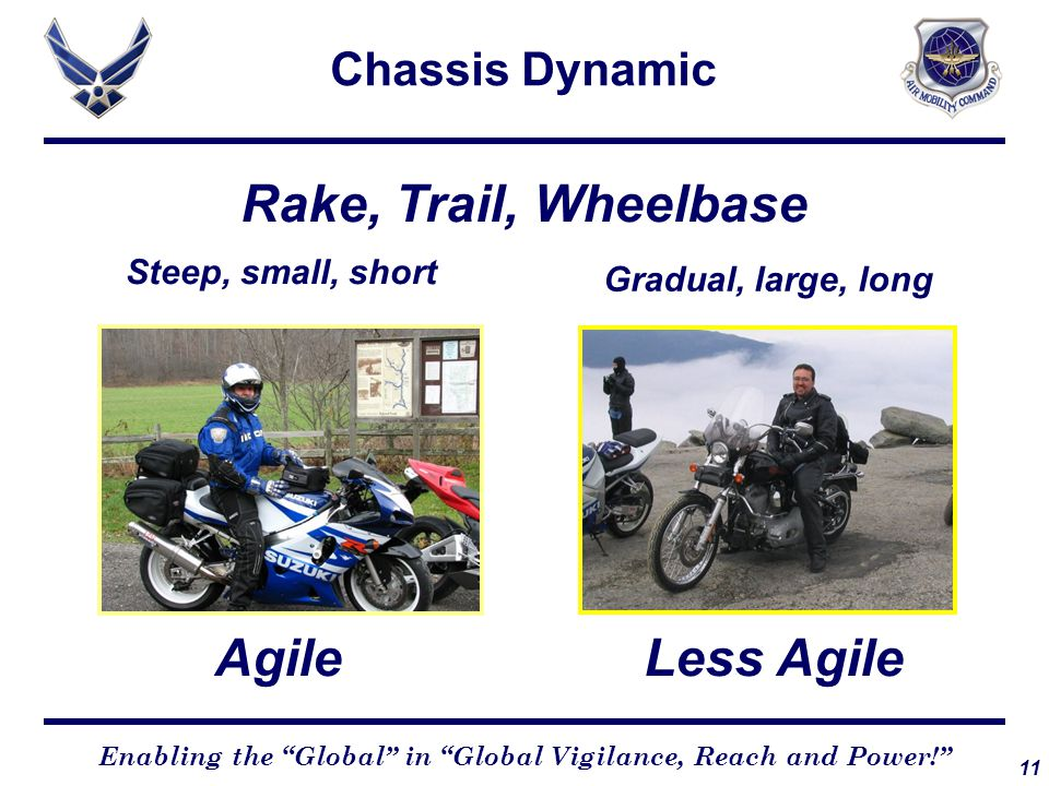 11 Enabling the Global in Global Vigilance, Reach and Power! Chassis Dynamic Steep, small, short Gradual, large, long Rake, Trail, Wheelbase AgileLess Agile