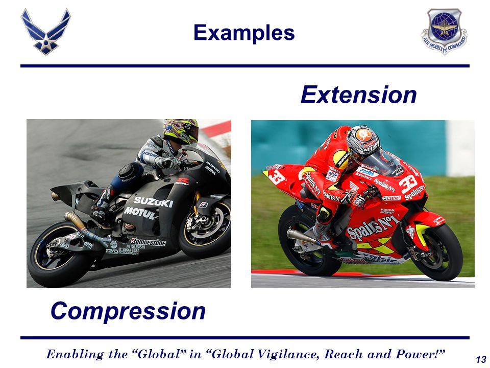 13 Enabling the Global in Global Vigilance, Reach and Power! Examples Compression Extension