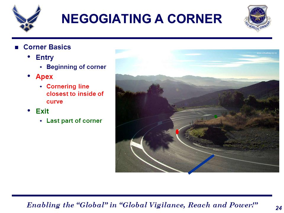 24 Enabling the Global in Global Vigilance, Reach and Power! NEGOGIATING A CORNER Corner Basics Entry  Beginning of corner Apex  Cornering line closest to inside of curve Exit  Last part of corner