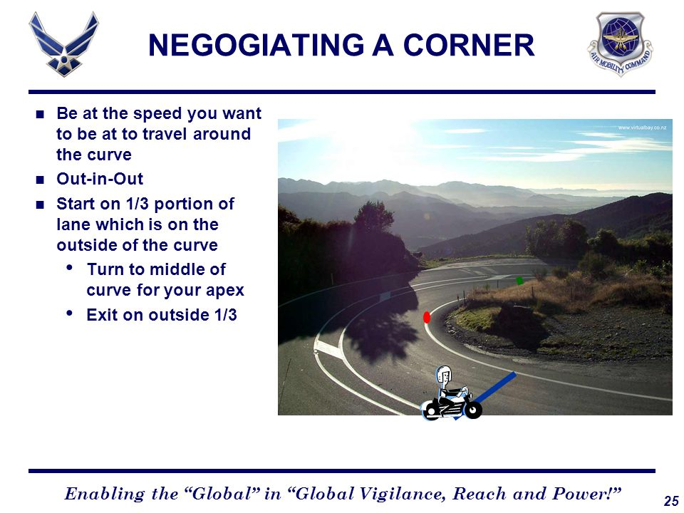 25 Enabling the Global in Global Vigilance, Reach and Power! NEGOGIATING A CORNER Be at the speed you want to be at to travel around the curve Out-in-Out Start on 1/3 portion of lane which is on the outside of the curve Turn to middle of curve for your apex Exit on outside 1/3