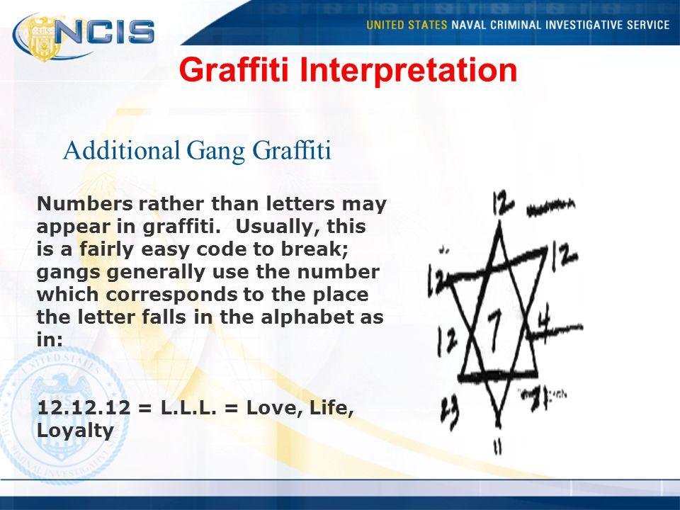 Graffiti Interpretation Numbers rather than letters may appear in graffiti.