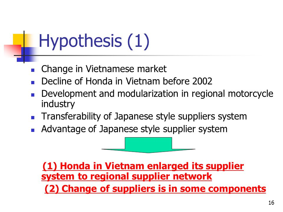 16 Hypothesis (1) Change in Vietnamese market Decline of Honda in Vietnam before 2002 Development and modularization in regional motorcycle industry Transferability of Japanese style suppliers system Advantage of Japanese style supplier system (1) Honda in Vietnam enlarged its supplier system to regional supplier network (2) Change of suppliers is in some components