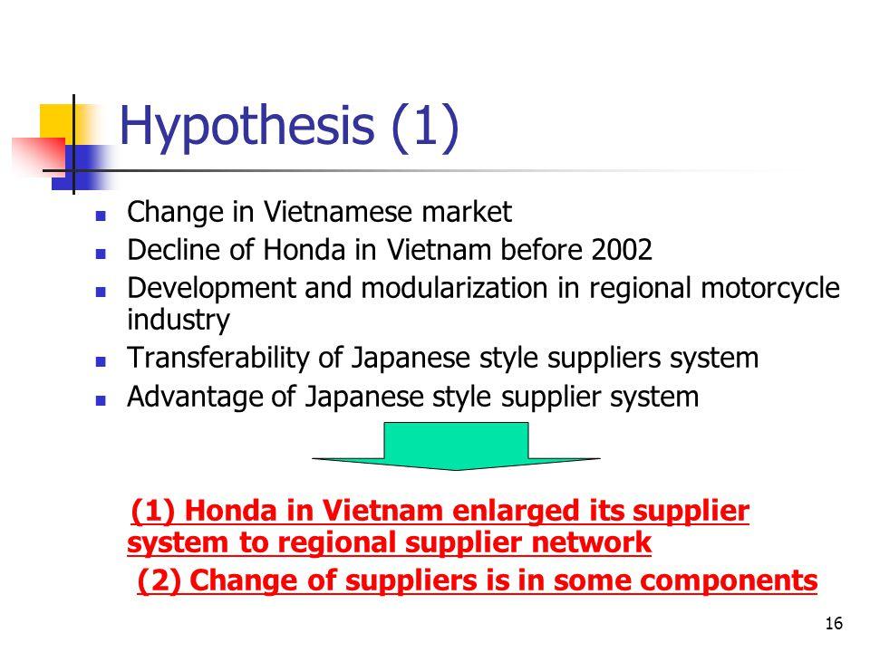 16 Hypothesis (1) Change in Vietnamese market Decline of Honda in Vietnam before 2002 Development and modularization in regional motorcycle industry T