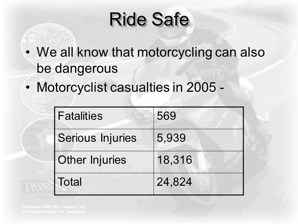 Ride Safe We all know that motorcycling can also be dangerous Motorcyclist casualties in 2005 - Fatalities569 Serious Injuries5,939 Other Injuries18,3