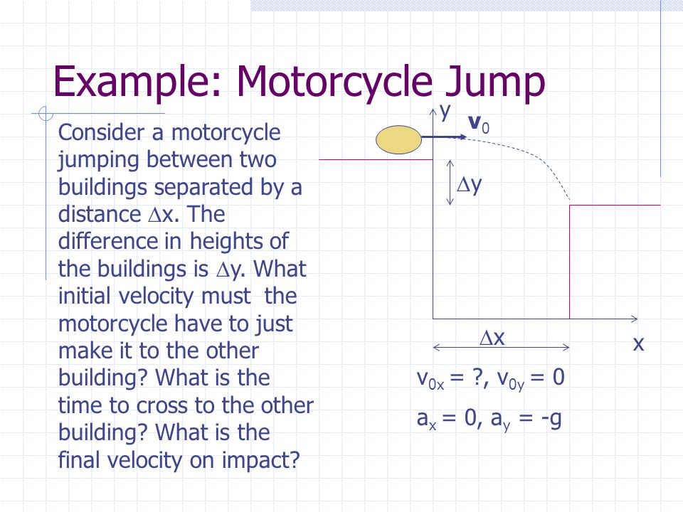  The x-component v x of the velocity remains constant throughout the flight time, v x =v 0x, - we neglect air resistance - a x = 0 - therefore, nothing to affect x-motion  Because of gravity, once the motorcycle is in the air, its speed in the y-direction v y increases from zero, points down, and therefore the height decreases  The magnitude of the resultant velocity also increases and the angle of the resultant velocity vector (with respect to the x-axis) changes v 0x v 1x = v 0x V 2x= v 0x v1v1 v 1y v 2y v2v2 22 11