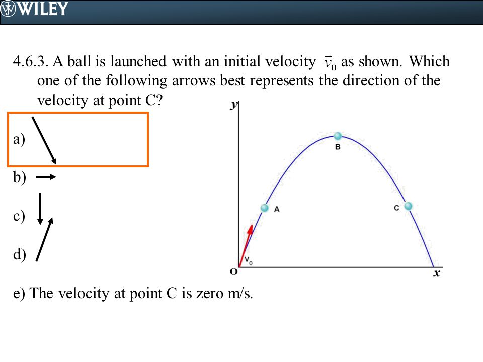4.6.3. A ball is launched with an initial velocity as shown. Which one of the following arrows best represents the direction of the velocity at point