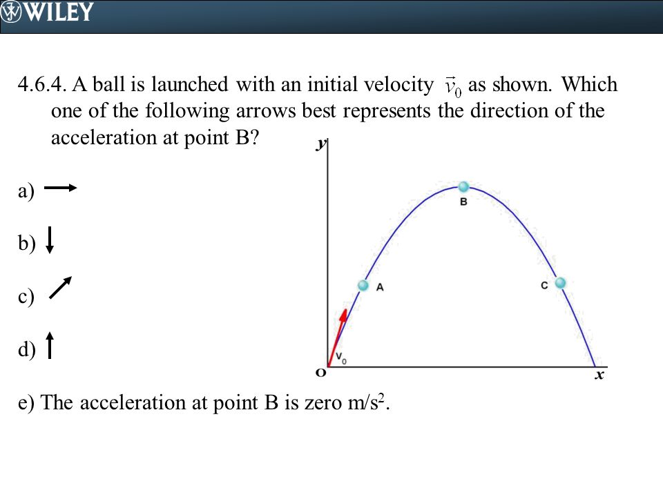 4.6.4. A ball is launched with an initial velocity as shown. Which one of the following arrows best represents the direction of the acceleration at po