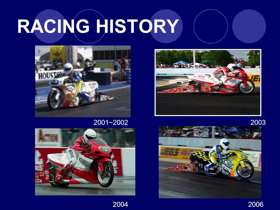 RACING HISTORY 2001~20022003 20042006