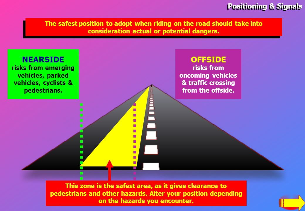 NEARSIDE risks from emerging vehicles, parked vehicles, cyclists & pedestrians. OFFSIDE risks from oncoming vehicles & traffic crossing from the offsi