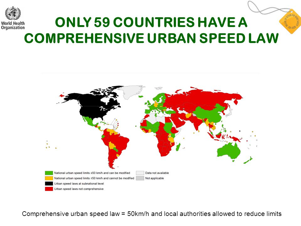 ONLY 59 COUNTRIES HAVE A COMPREHENSIVE URBAN SPEED LAW Comprehensive urban speed law = 50km/h and local authorities allowed to reduce limits