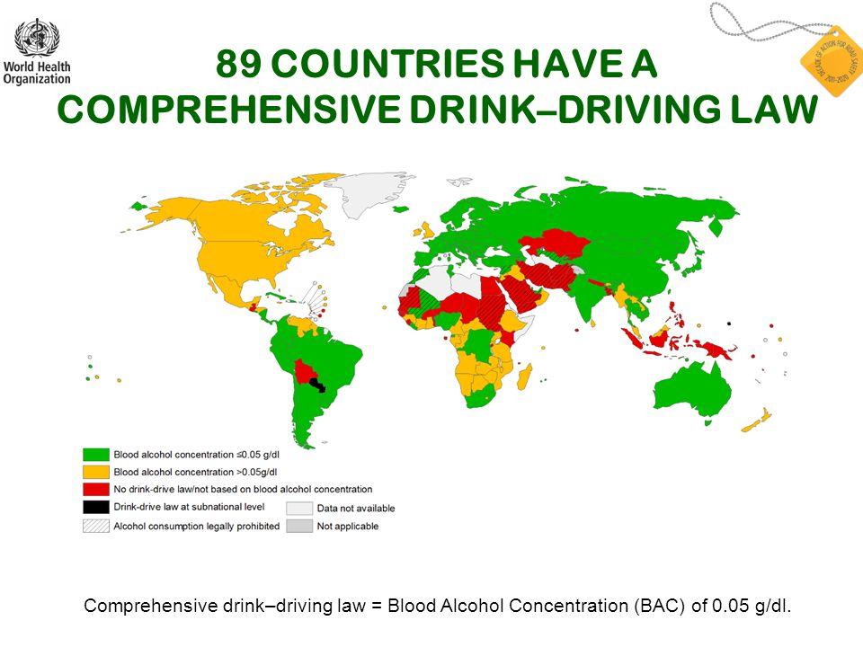 89 COUNTRIES HAVE A COMPREHENSIVE DRINK–DRIVING LAW Comprehensive drink–driving law = Blood Alcohol Concentration (BAC) of 0.05 g/dl.