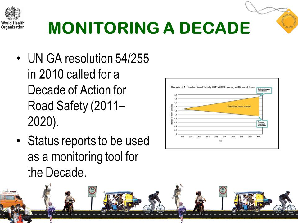 MONITORING A DECADE UN GA resolution 54/255 in 2010 called for a Decade of Action for Road Safety (2011– 2020). Status reports to be used as a monitor