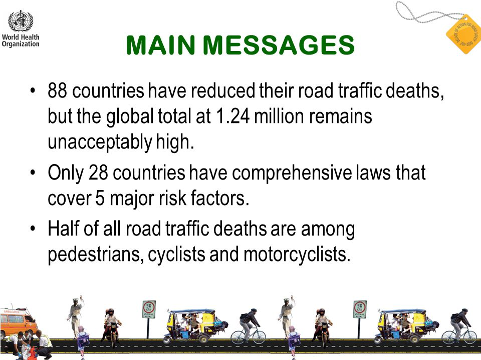 MAIN MESSAGES 88 countries have reduced their road traffic deaths, but the global total at 1.24 million remains unacceptably high. Only 28 countries h
