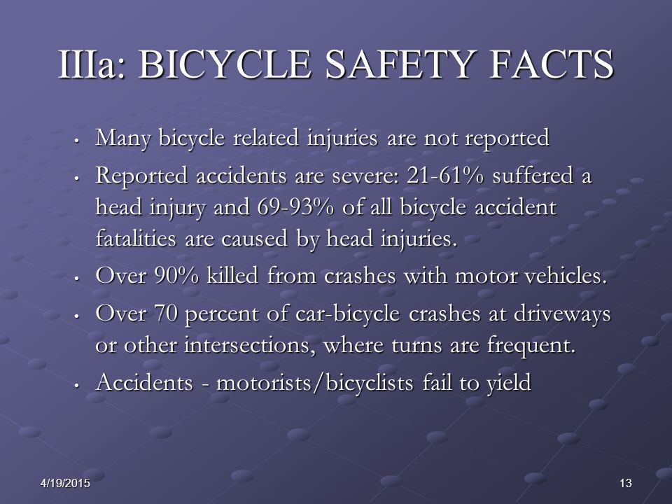 134/19/2015 IIIa: BICYCLE SAFETY FACTS Many bicycle related injuries are not reported Many bicycle related injuries are not reported Reported accidents are severe: 21-61% suffered a head injury and 69-93% of all bicycle accident fatalities are caused by head injuries.