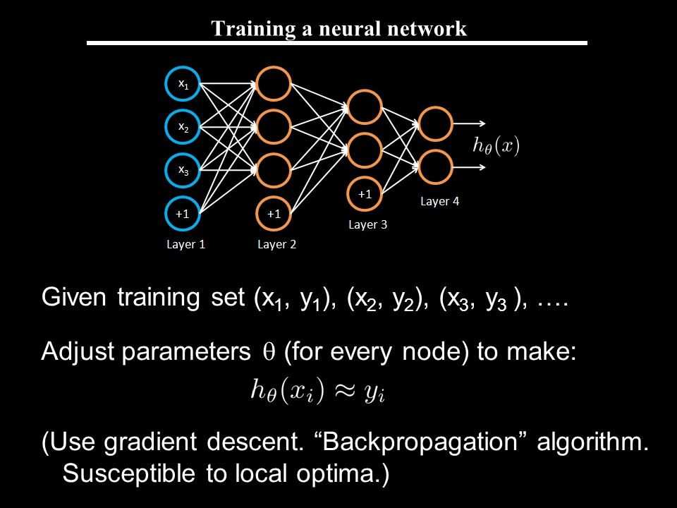 Andrew Ng Unsupervised feature learning with a neural network x4x4 x5x5 x6x6 +1 Layer 1 Layer 2 x1x1 x2x2 x3x3 x4x4 x5x5 x6x6 x1x1 x2x2 x3x3 +1 Layer 3 Autoencoder.