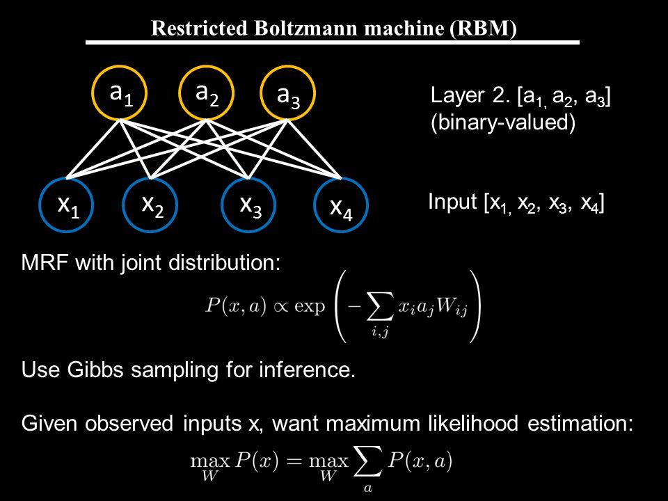 Andrew Ng Restricted Boltzmann machine (RBM) Input [x 1, x 2, x 3, x 4 ] Layer 2.