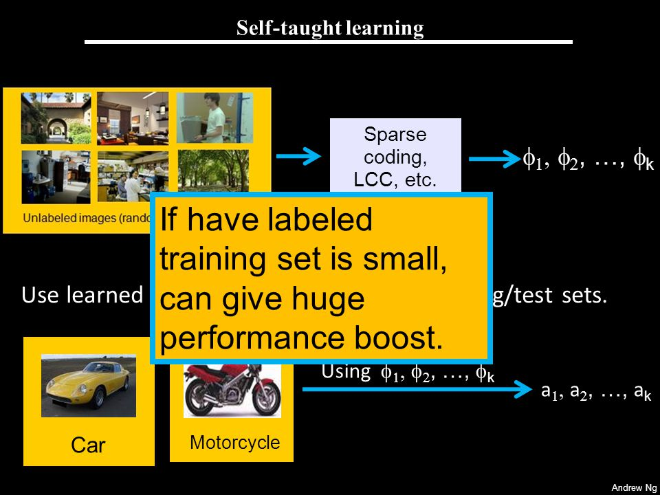 Andrew Ng Learning feature hierarchies/Deep learning