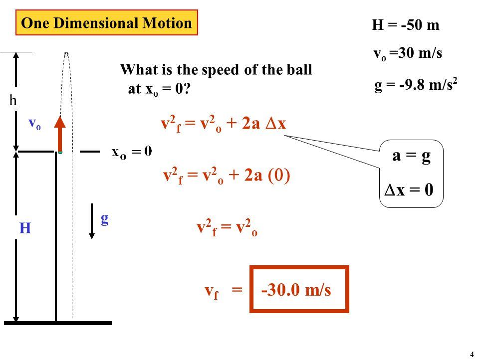 vovo g h  H H = -50 m v o =30 m/s g = -9.8 m/s 2 How much time to reach the x o = 0.