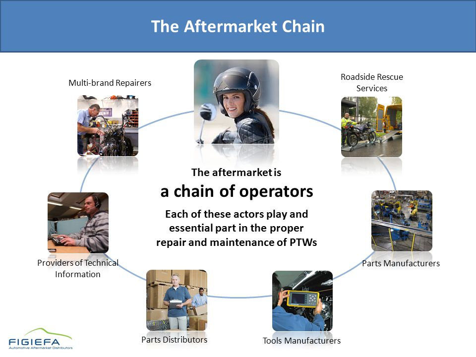 The Aftermarket Chain The aftermarket is a chain of operators Each of these actors play and essential part in the proper repair and maintenance of PTW