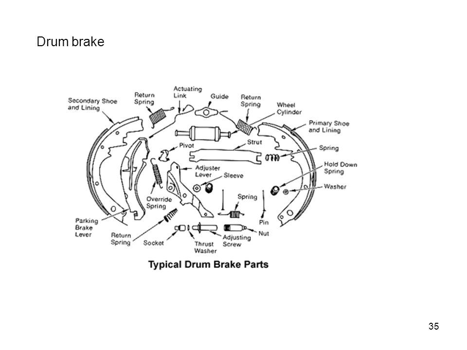35 Drum brake