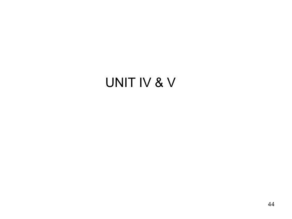 44 UNIT IV & V