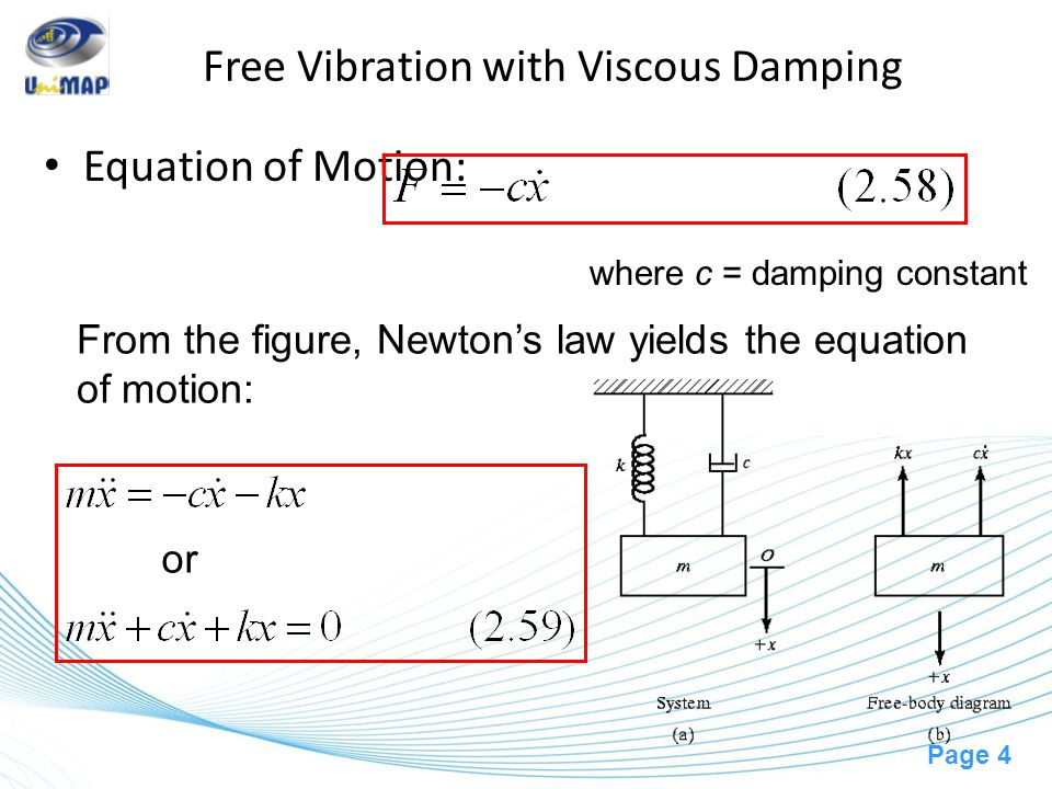 Page 5 Free Vibration with Viscous Damping Assume a solution in the form: Hence, the characteristic equation is the roots of which are These roots give two solutions to Eq.(2.59)