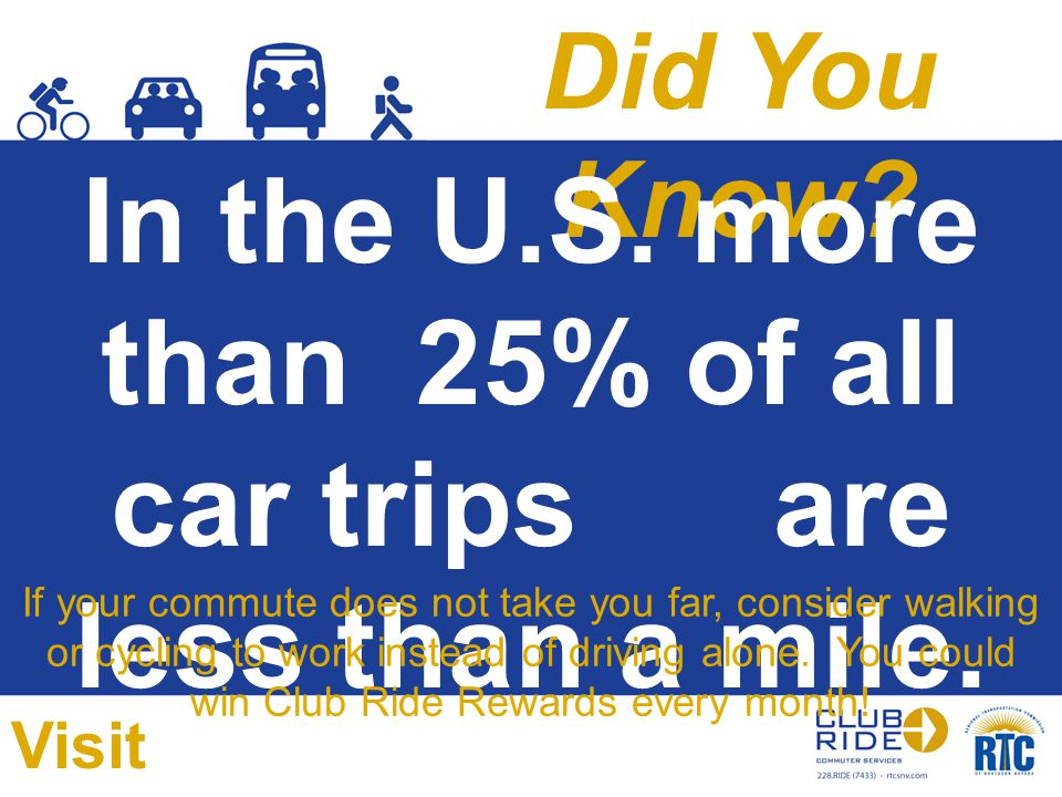 Did You Know. In the U.S. more than 25% of all car trips are less than a mile.
