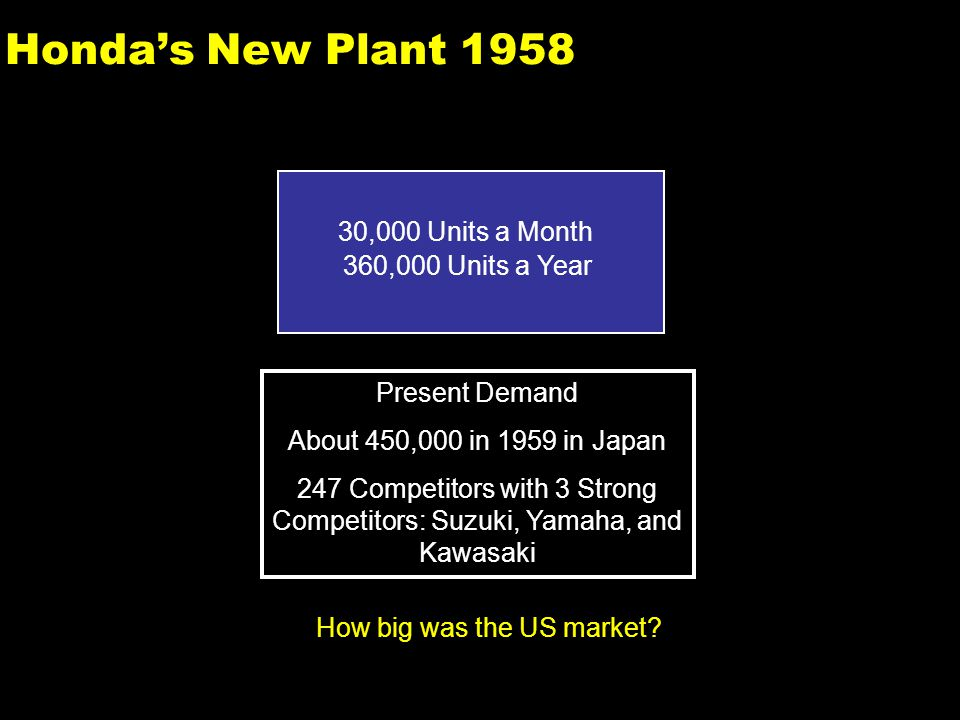 4 Honda's New Plant 1958 30,000 Units a Month 360,000 Units a Year Present Demand About 450,000 in 1959 in Japan 247 Competitors with 3 Strong Competitors: Suzuki, Yamaha, and Kawasaki How big was the US market