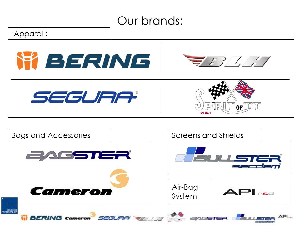 Our brands: Apparel : Bags and AccessoriesScreens and Shields Air-Bag System