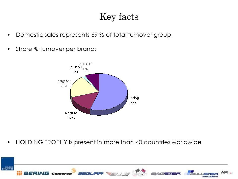 Key facts Domestic sales represents 69 % of total turnover group Share % turnover per brand: HOLDING TROPHY is present in more than 40 countries world