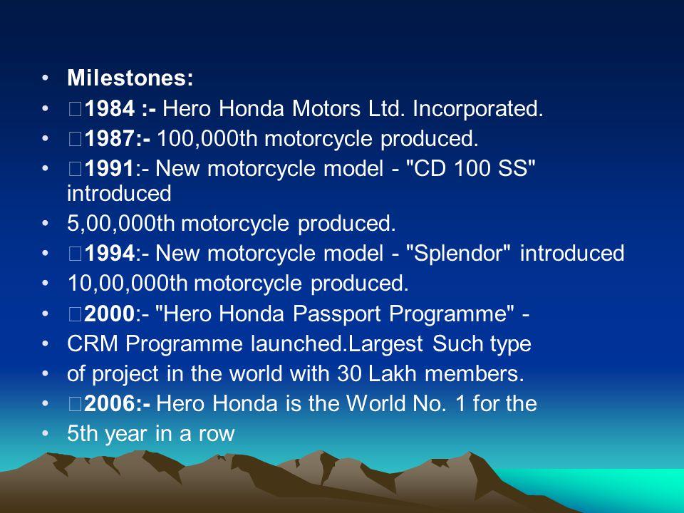 Milestones: 1984 :- Hero Honda Motors Ltd. Incorporated.