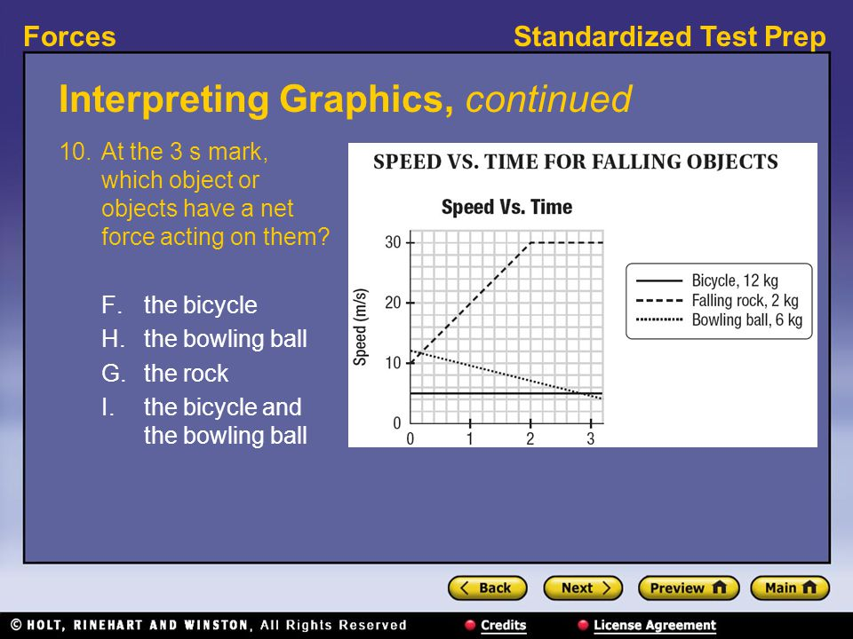 Standardized Test PrepForces Interpreting Graphics, continued 10. At the 3 s mark, which object or objects have a net force acting on them? F.the bicy