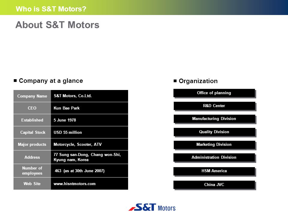 S&T Motors' S&T stands for 'Science & Technology' and it includes the concepts of 'Super & Top' expressing the aim and will to achieve unique technology, top quality products, first class enterprise.