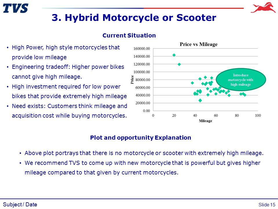 Subject / Date Slide 15 Current Situation High Power, high style motorcycles that provide low mileage Engineering tradeoff: Higher power bikes cannot