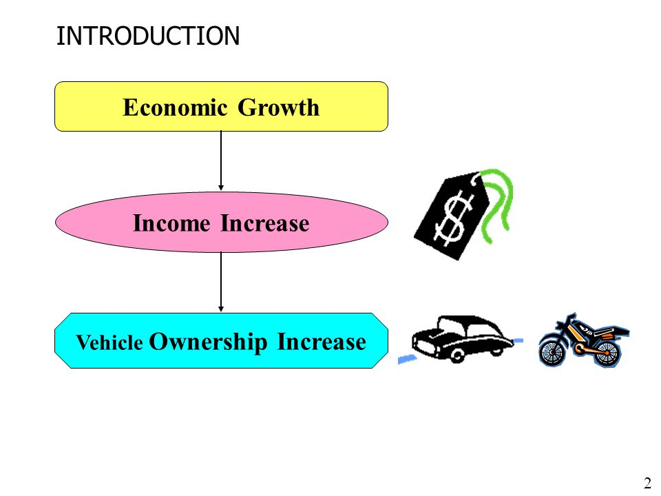 2 Economic Growth Income Increase INTRODUCTION Vehicle Ownership Increase