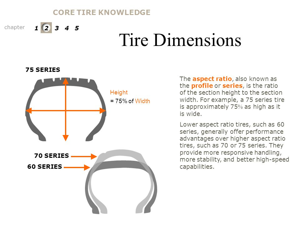 Tire Dimensions chapter The section height of a new tire is the distance from the rim vertically to the highest point of the unloaded tread area.