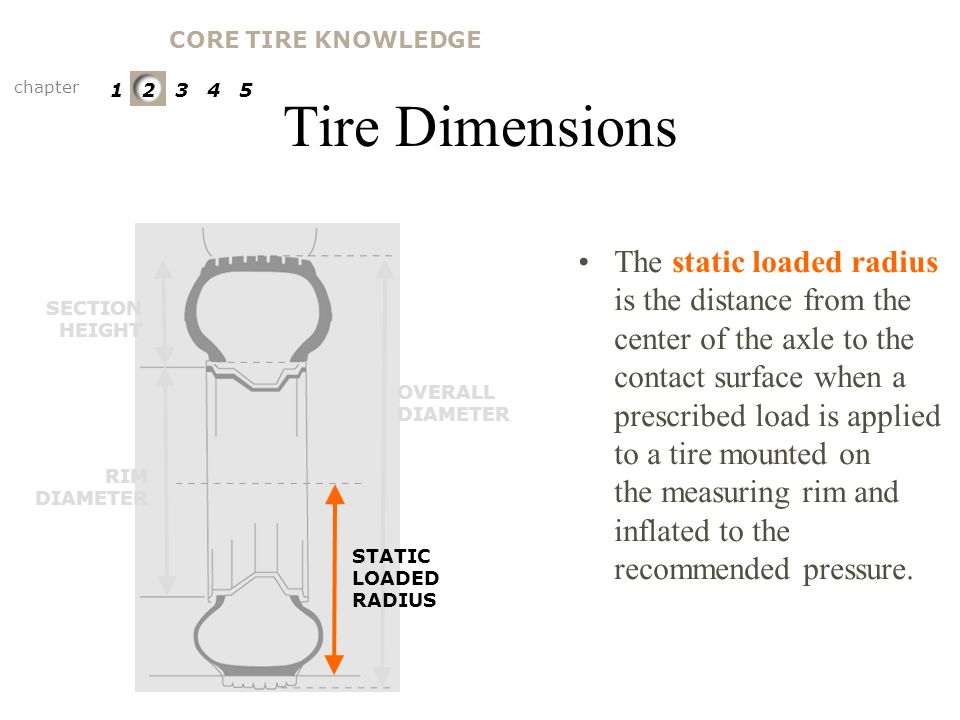 Tire Dimensions The overall diameter of a tire is the distance from tread surface to tread surface while inflated but not loaded.