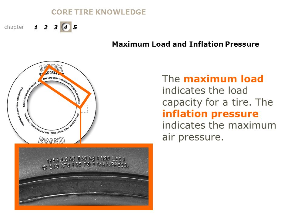 Tire Dimensions The static loaded radius is the distance from the center of the axle to the contact surface when a prescribed load is applied to a tire mounted on the measuring rim and inflated to the recommended pressure.