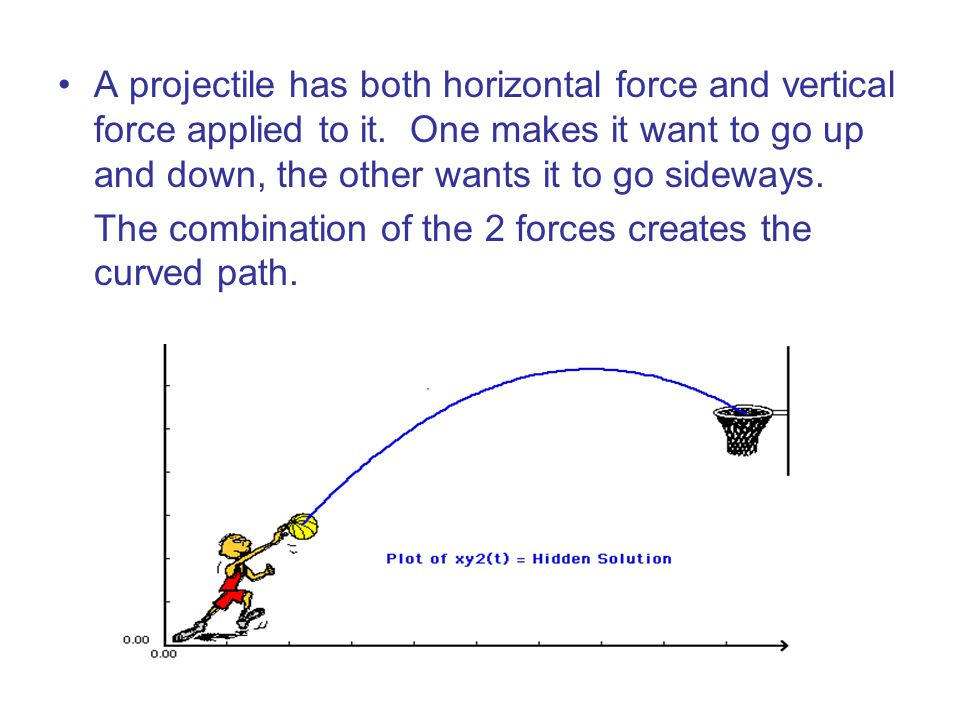 A projectile has both horizontal force and vertical force applied to it. One makes it want to go up and down, the other wants it to go sideways. The c