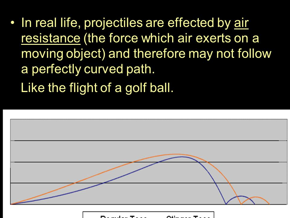 In real life, projectiles are effected by air resistance (the force which air exerts on a moving object) and therefore may not follow a perfectly curv
