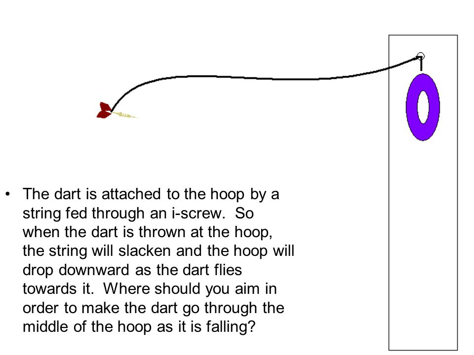 The dart is attached to the hoop by a string fed through an i-screw. So when the dart is thrown at the hoop, the string will slacken and the hoop will