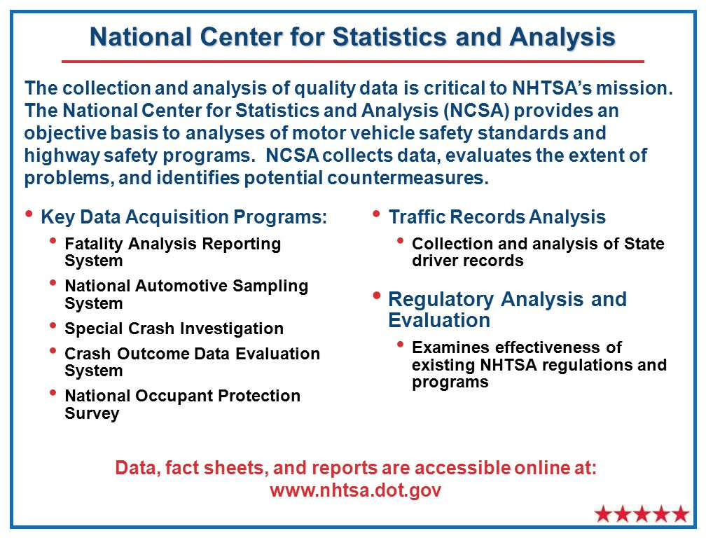 National Center for Statistics and Analysis Key Data Acquisition Programs: Fatality Analysis Reporting System National Automotive Sampling System Special Crash Investigation Crash Outcome Data Evaluation System National Occupant Protection Survey The collection and analysis of quality data is critical to NHTSA's mission.