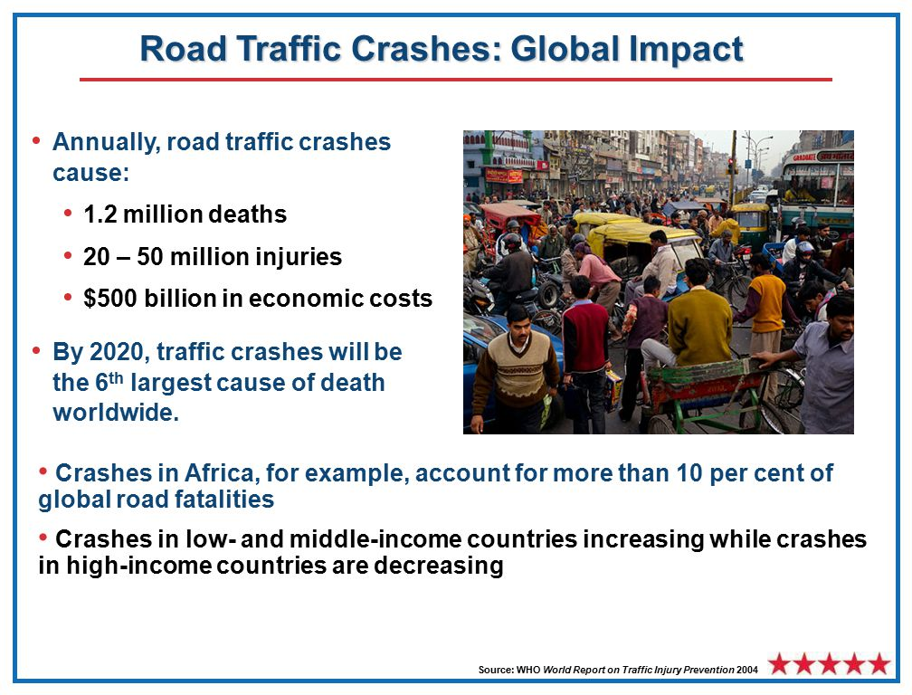 Annually, road traffic crashes cause: 1.2 million deaths 20 – 50 million injuries $500 billion in economic costs By 2020, traffic crashes will be the 6 th largest cause of death worldwide.