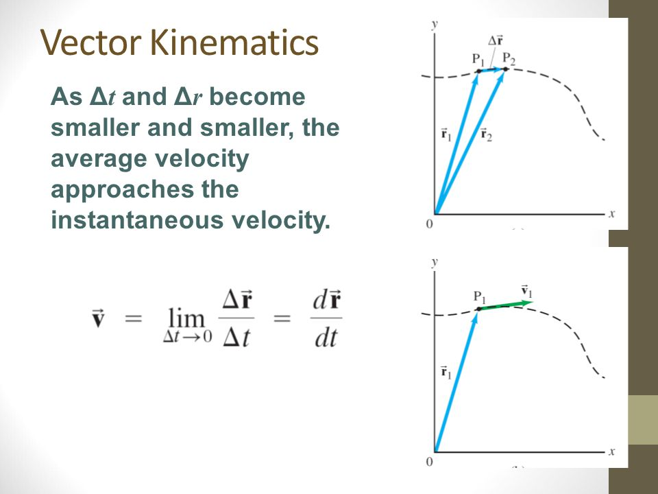 Vector Kinematics As Δ t and Δ r become smaller and smaller, the average velocity approaches the instantaneous velocity.